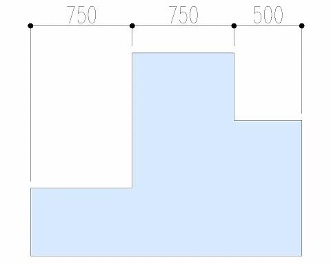 寸法線の理想的な位置